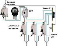 Электропроводка на даче город Барнаул